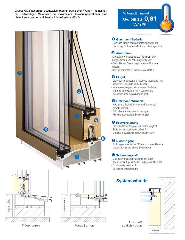 Neues Holz-Alu-System MEKO